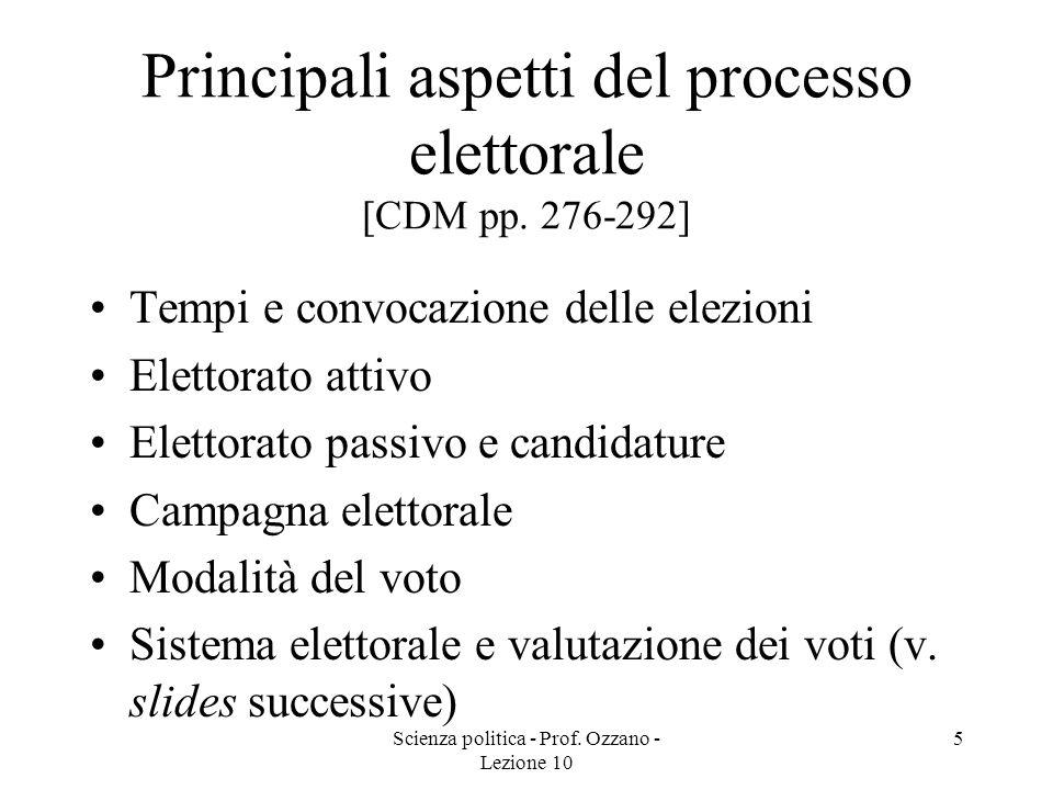 Principali aspetti del processo elettorale [CDM pp. 276-292]